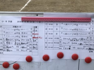 アスリートカップU8準優勝川口鳩ヶ谷市小学生一二三四五六年幼児クラブチーム