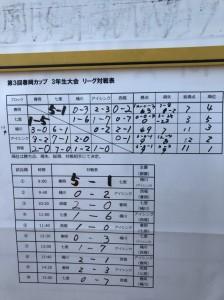 春岡カップ川口鳩ヶ谷市小学生一二三四五六年幼児クラブチーム
