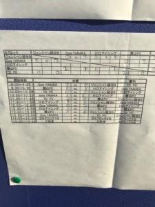 ちびっ子サッカーフェスティバル川口鳩ヶ谷市小学生一二三四五六年幼児クラブチーム