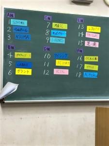 クラブユースU12会長杯川口鳩ヶ谷市小学生一二三四五六年幼児クラブチーム