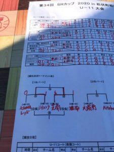 SRカップU11Jリーグリーガープロ川口アイシンク新郷安行小学校谷市小学生一二三四五六年幼児サッカークラブチーム
